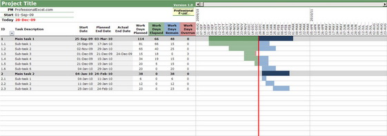 Project manager gantt chart professionalexcel project manager gantt chart screenshot ccuart Image collections